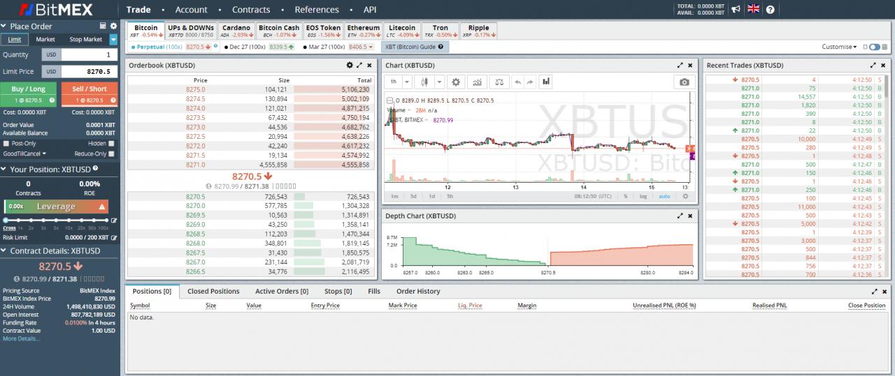 Bitmex trading