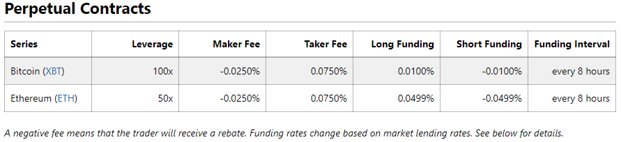 bitmex contract fees