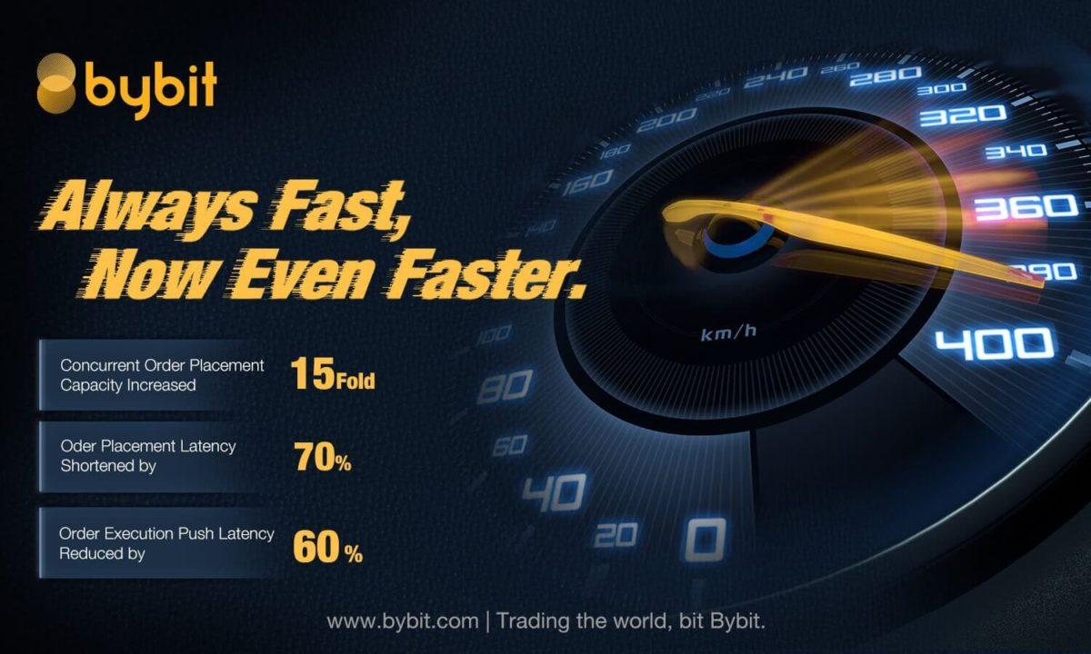 bybit fast speed