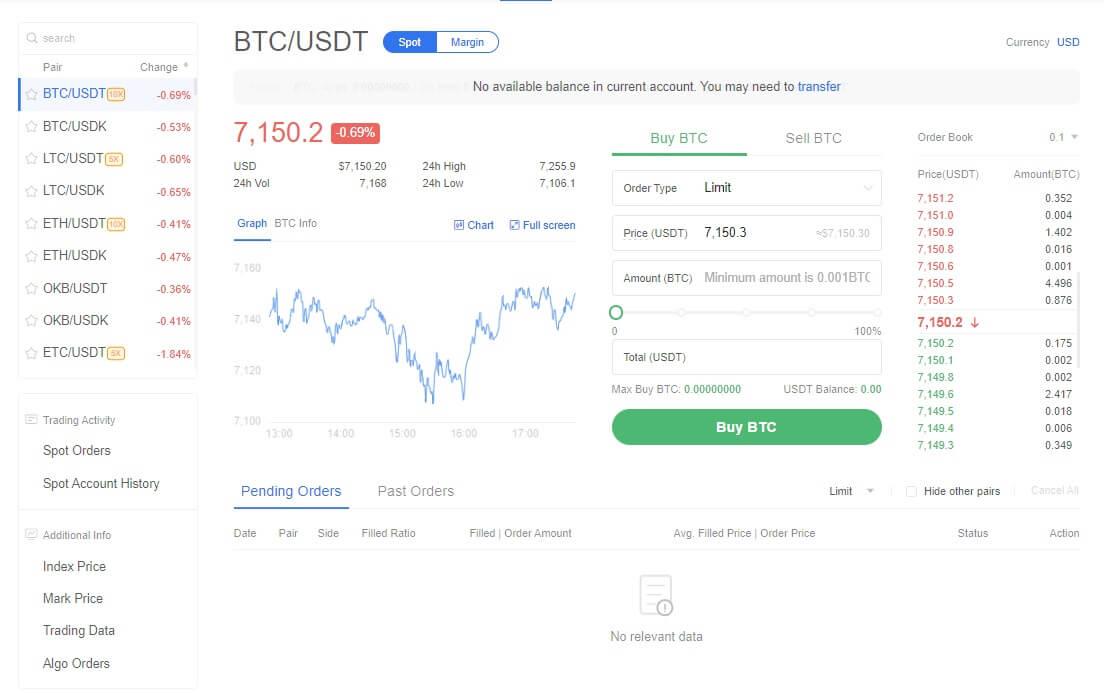 okex trading